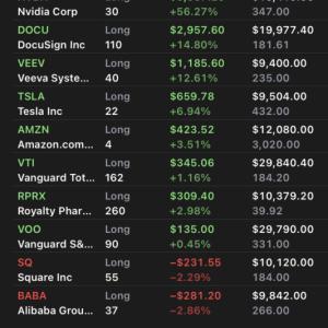 $ZM売却、$VOOと$VTI購入 2020.11.17