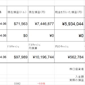 株口座資産更新 3680万円 $ZM決算で爆上げくるか?!