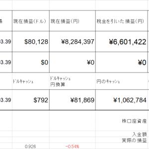 株口座資産額3776万円 やや更新 2020.12.18