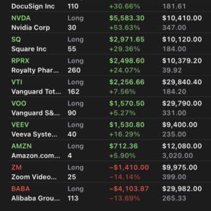 昨日の売買記録 $RKTを全株売却 2020.1.8