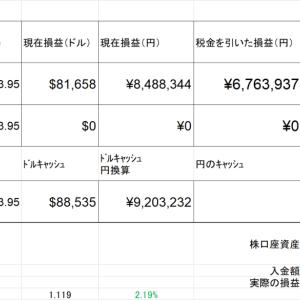 株口座資産更新 3819万円 2021.1.10