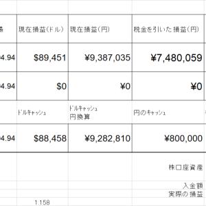 株口座資産が4000万円に 2021.2.9