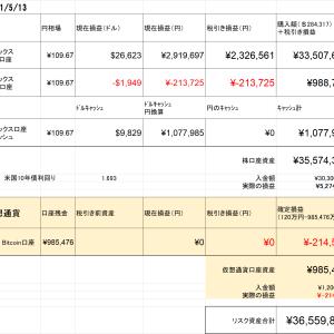 ビットコイン売却で21万円の損失確定。Buy & Forget ムズすぎる! 2021.5.13
