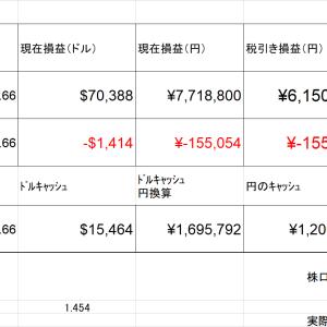 4000万円復活!PS5で英語でゲーム(ジャッジアイズ)  2021.6.12