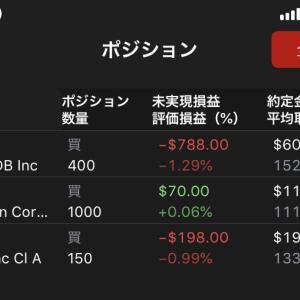 TEAM700株売却してMDB400&TWLO150株購入