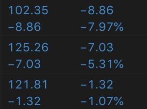 アトラシアン(TEAM)の決算がダメで株価大幅下落 210万円失った