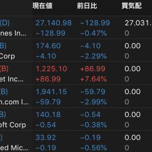Googleが良い決算発表で時間外株価8%上がった 元本割れから脱出