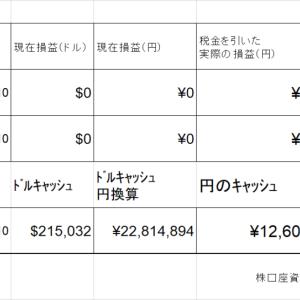 MSFT AMD GOOG 全株売却しました 約80万円利益確定