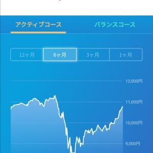 投資信託と楽天ポイント運用