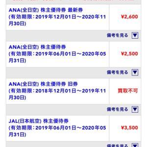 JAL や ANAの株主優待券の買取価格が1年前比半減?