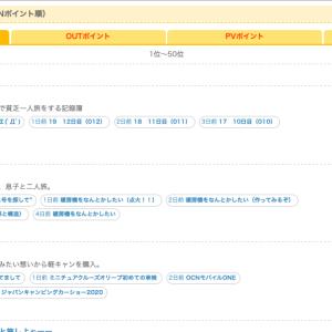 21 ブログランキング \(^O^)/