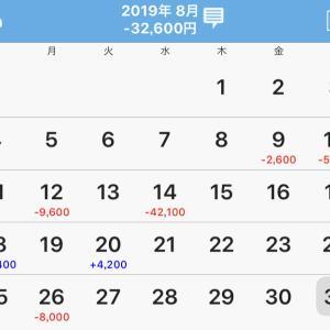 2019年8月収支【ブログ開始から1年6ヶ月の状況(アドセンス・PV)】