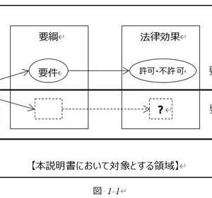 土木事務所管理担当のための行政処分説明書 Ver.0.1β