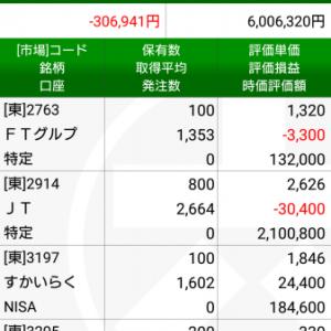 【2019/4/14】保有銘柄状況、週間売買成績【週間成績】