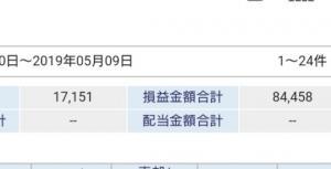 【悲報】保有銘柄は壊滅【月間取引成績】