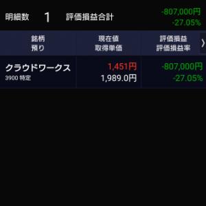 【悲報】150万越えの含み損に【月間取引成績】