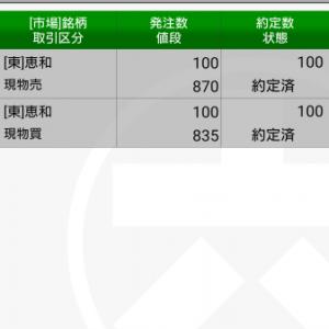【IPO】恵和(4251)のセカンダリ挑戦結果【セカンダリ】