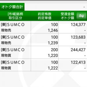 【悲報】日経平均大幅続落!昨日の強さは幻か。