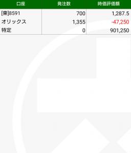 【株主優待】オリックス(8591)から株主優待が到着しました!