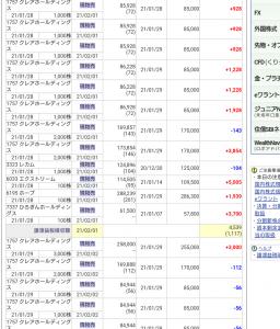 【売買成績】30万円の損切りからの復活なるか【2021年2月】