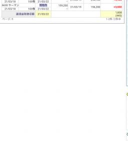 【売買成績】2021年3月18日