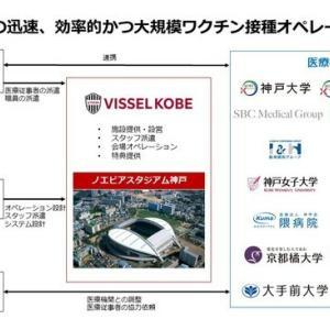 ノエビアスタジアム神戸 新型コロナウイルスワクチン大規模接種会場へ協力に行ってきました