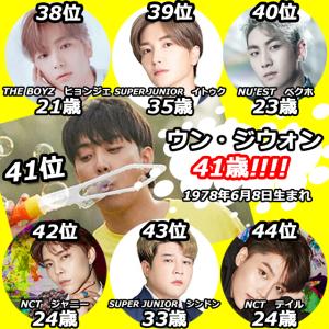 ウン・ジウォン、4月ブランド個人部門TOP100で41位にランキング!