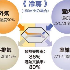 換気システム「澄家」の風量設定の疑問