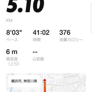 時間切れだった、初マラソン大会