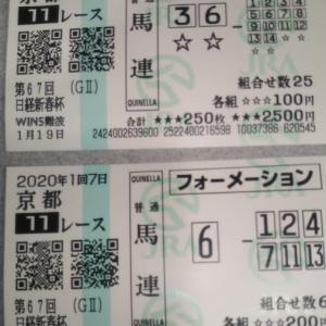 日経新春杯の馬券