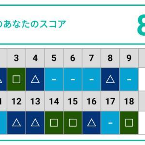 R3☆今年初の80台(•‿•)