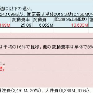 セコム上信越仮説構築-2024.3(3)