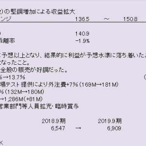 日本SHL仮説検証-2019.9