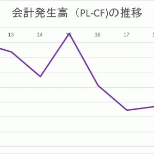 バリューHR2019.12(4)