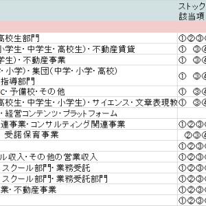 ストック銘柄リスト20200809