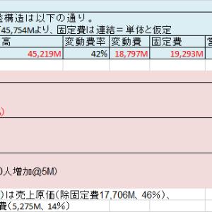 三協フロンテア(ナガワ)仮説構築-2025.3(3)