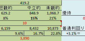 三協フロンテア(ナガワ)仮説構築-2025.3(5)