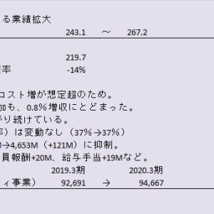 セコム上信越仮説構築仮説検証-2020.3