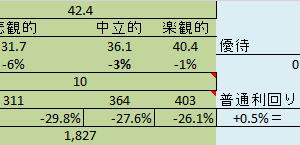 ウェルビー(LITALICO)仮説構築-2025.3(5)