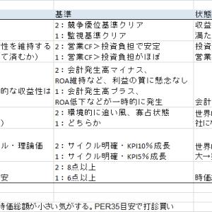 マークラインズ2019.12(6)