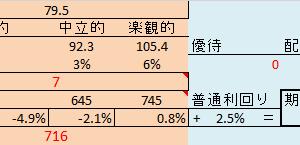 アサックス仮説構築-2025.3(5)