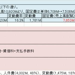 学究社仮説構築-2025.3(3)