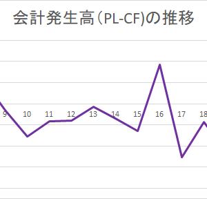 日本駐車場開発2020.7(4)
