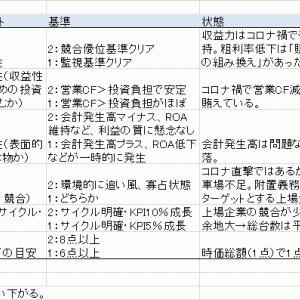 日本駐車場開発2020.7(6)