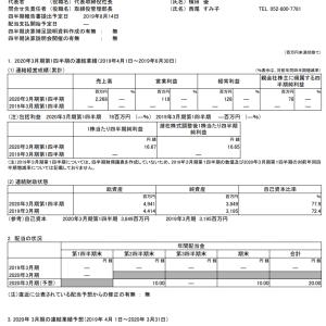 一歩先を行く投資術(新規上場申請のための有価証券報告書編)