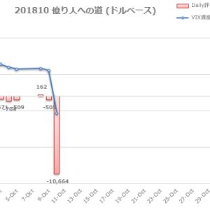 20181010 日々雑感 (-10,664)