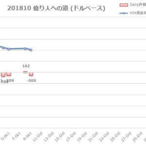 20181009 日々雑感 (-505)