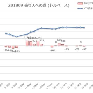 20180926 日々雑感 (-97)