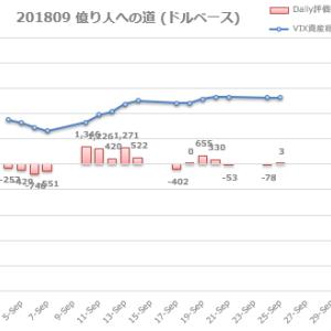 20180926 日々雑感 (+3)