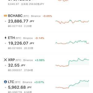 ビットコイン上値重い、再び下落注意